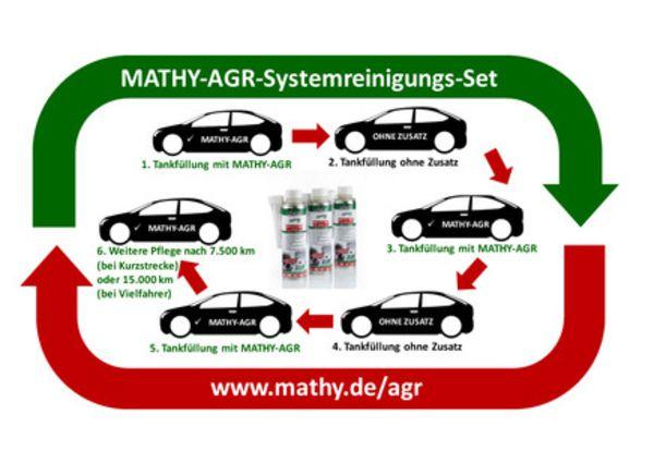 mathy agr diesel systemreiniger f r abgasr ckf hrung agr. Black Bedroom Furniture Sets. Home Design Ideas